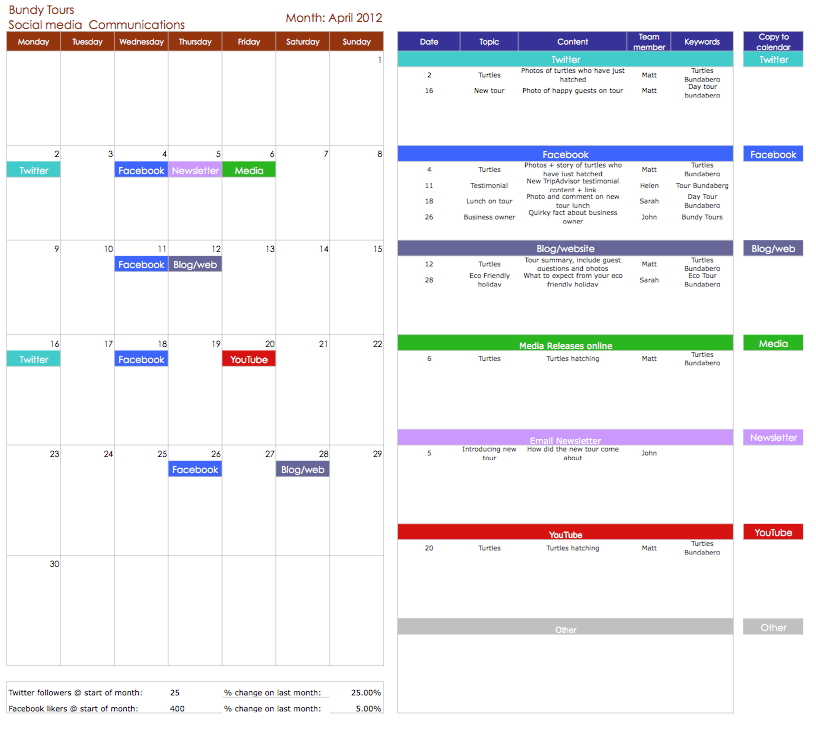 Pulling it all together with a Communication Calendar – Sample Marketing Schedule